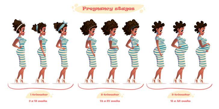 dolore pelvico costante incinta di 35 settimane